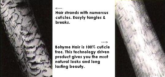 bohyme hair
